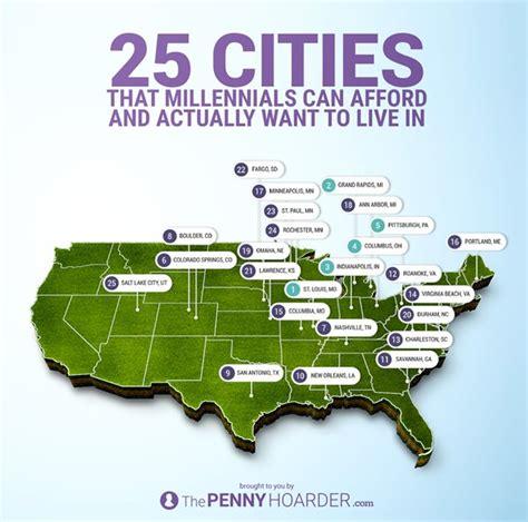 most affordable cities on east coast millennials love the roanoke region roanoke regional