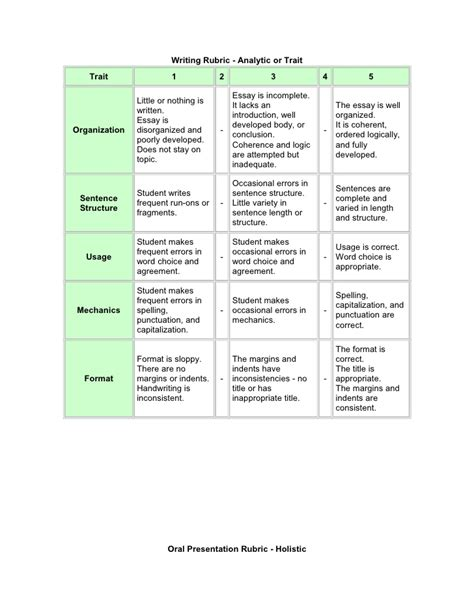 5 themes of geography rubric pin assessment rubric for 5 themes of geography graphic