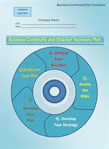 Business Continuity Plan Template For Financial Services by Business Continuity Plan Template Free Printable Word