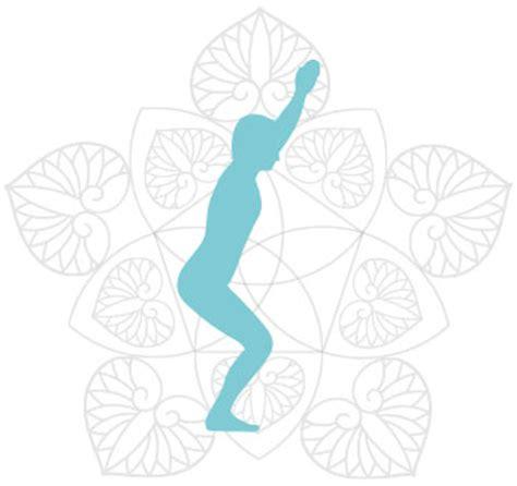 posizione della sedia anti adipe tonificare le gambe elisa girri