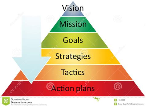 diagram manager strategy pyramid management diagram stock illustration
