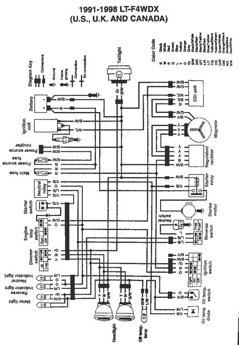 suzuki king 450 wiring diagram suzuki auto parts