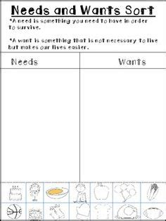 Needs Vs Wants Worksheet by Important Ethics Image Result For Http