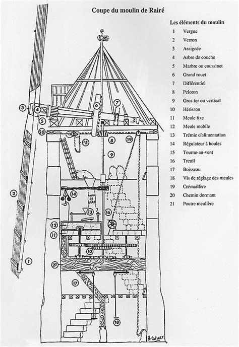 Plan De Moulin A Vent De Jardin En Bois by Http Www Moulin A Vent De Raire Histoire Du Moulin