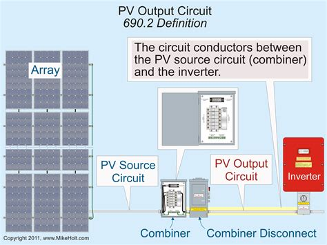pv wire colors free wiring diagrams schematics