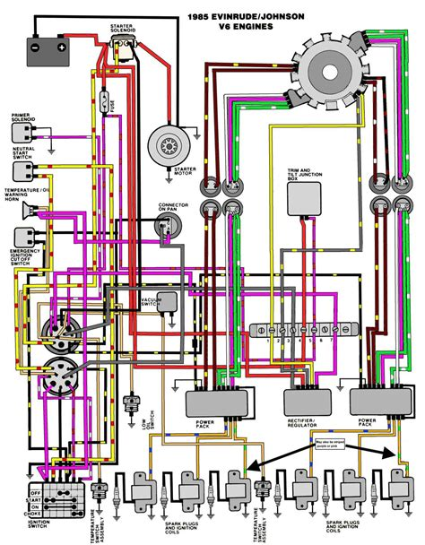 mercury outboard motor wiring diagram 4 5 hp mercury