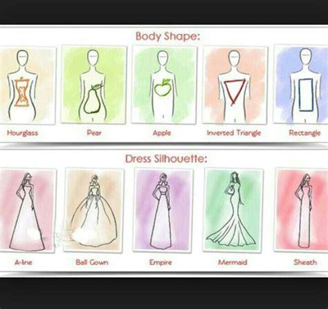 brautkleider formen 11 besten تصميم أﻷزياء bilder auf modeln