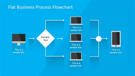 process layout definition business devices flowchart powerpoint slide design slidemodel