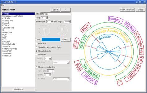use diagram tool cornelius archibald