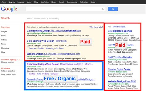 Best Paid Search Site Diagram Of Search Results Page Gallery How To