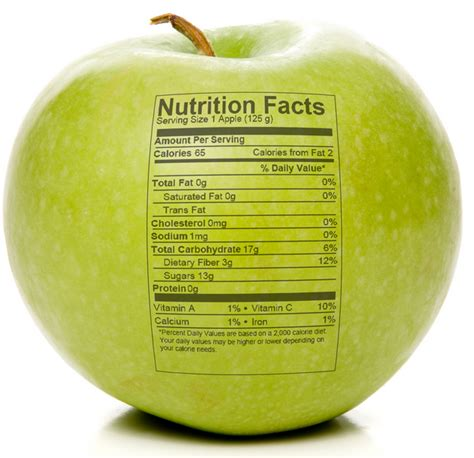apple calories why your calories in small apple never works out the way