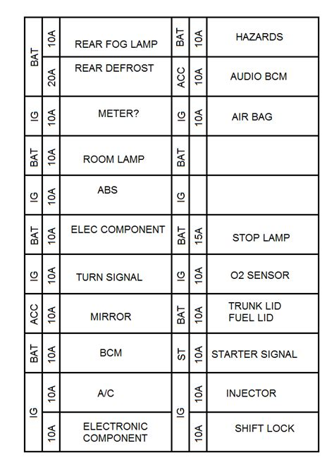 nissan elgrand e51 fuse box wiring diagram