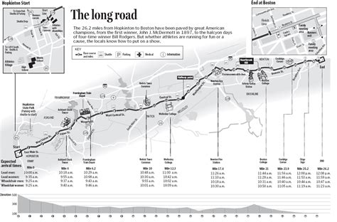 boston marathon route map map of boston boston maps mapsof net