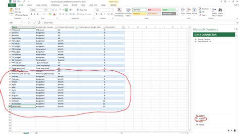 aktualisieren küchenschränke auf ein budget budgetplanung finance operations dynamics 365
