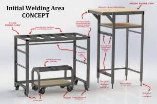 Garage Workbench Designs home workshop welding area 3dtechprep