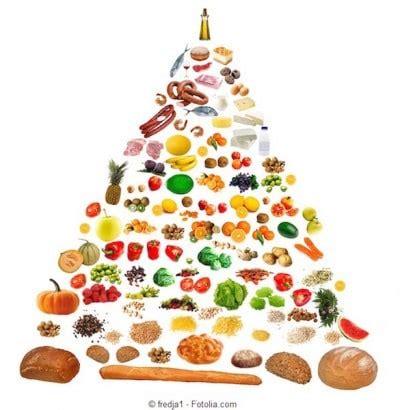 dieta per diabetici tipo 1 e 2 alimenti da mangiare e da