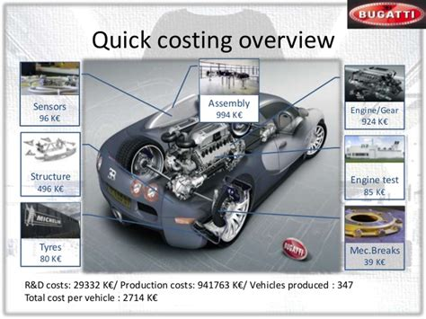 bugatti veyron production cost cost calculation of bugatti veyron