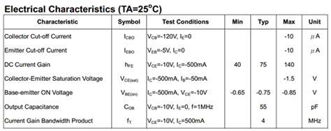 transistor a940 datasheet a940 datasheet pdf pnp epitaxial silicon transistor elite