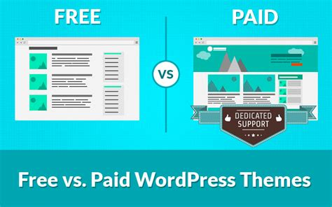 free wordpress themes computer store free vs premium wordpress themes which is the better