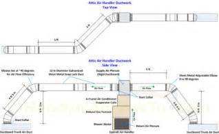 how to install sheet metal duct planning and duct diagram