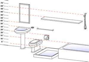 bathroom fixture dimensions sanitary ware and accessories standard heights