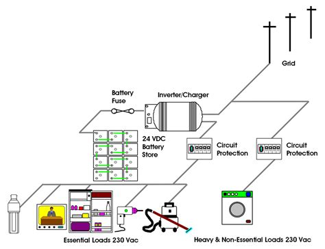 grid tie inverter wiring diagram wiring and parts diagram