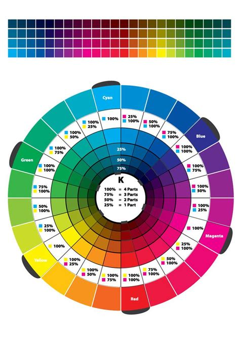 color converter colour wheel cmyk rgb 24 hr by swpryor color in 2019
