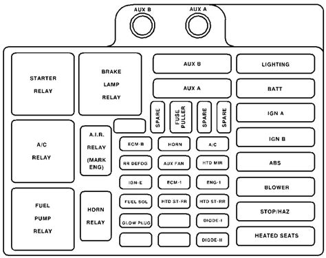 2005 gmc yukon wiring diagram cluster 2005 get free image about wiring diagram 99 gmc yukon fuse box 99 automotive wiring diagrams with 2005 gmc yukon denali fuse box