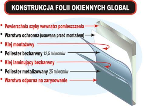 Folie Okienne Global by Folie Okienne Global Window Film Syc 243 W Oleśnica Kępno
