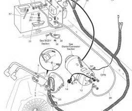 ez go gas golf cart wiring diagram ez go golf cart wiring