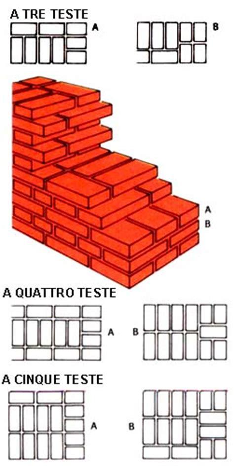 muro a tre teste schemi di posa delle murature