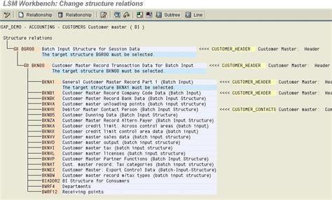 tutorial sap lsmw what is sap lsmw steps to migrate data using lsmw