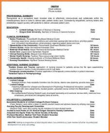 Lobbyist Resume Sle by Cover Letter Exle Of A Cover Letter For Resume