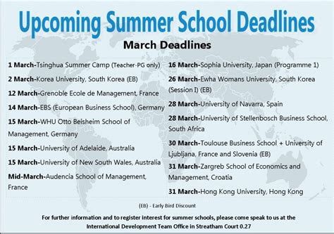 Exeter Mba Apply by Australia Of Exeter Business School Study