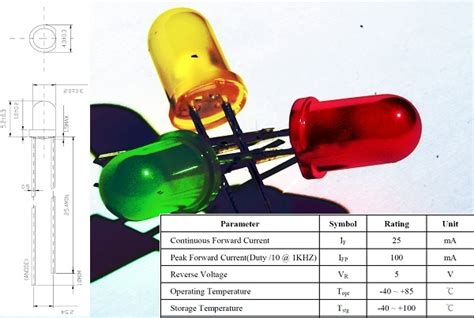 light emitting diode ratings basic light emitting diode guide dp