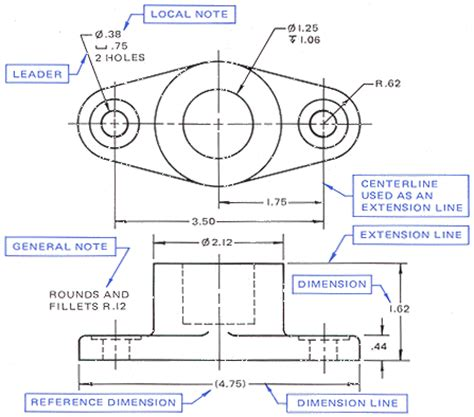 dimensioning and sectioning in engineering drawing drawing resources