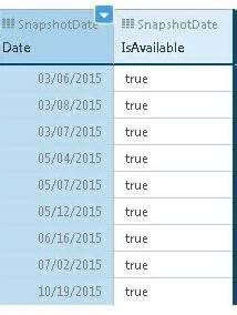 format date outsystems select all the dates in a year