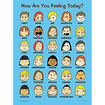 free printable emotions poster amazon com how are you feeling today art poster print by