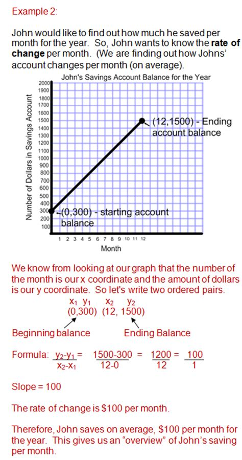 Slope And Rate Of Change How To Find The Rate Of Change In A Table