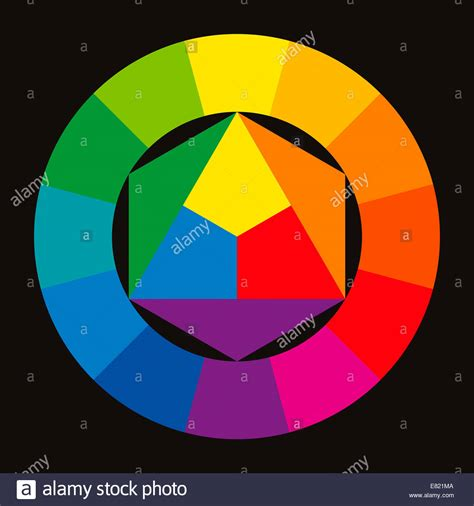 color wheel complementary colors color wheel showing complementary colors primary colors