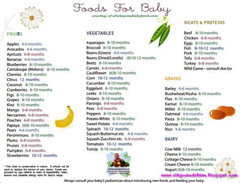 Bayi Bebelac 0 6 Bulan the way we live jadual pemakanan bayi 6bulan