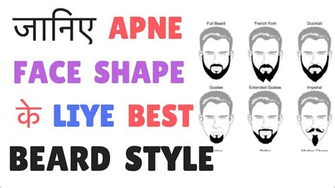 how to choose the right beard according to your face shape how to choose best beard style based on face shape beard