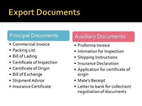 Export Import Procedures And Documentation Mba Notes by Documents Required For Exports In India