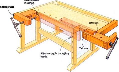 woodworking bench vise plans woodenjaw bench vises mortising woodworking archive