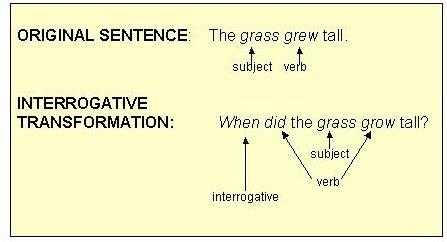sentence pattern transformation home www towson edu