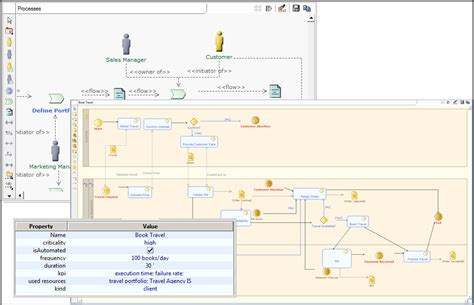 modelio bpmn diagram modelio ba enterprise architect