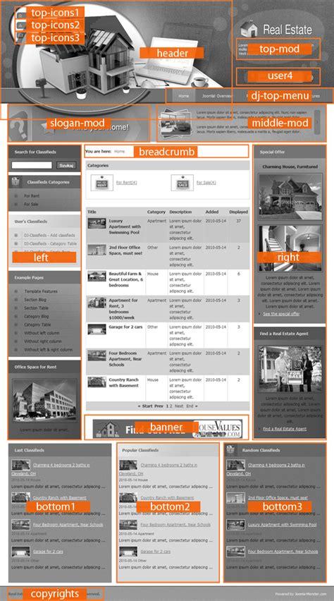 template joomla classifieds jm real estate classifieds joomla template joomla monster