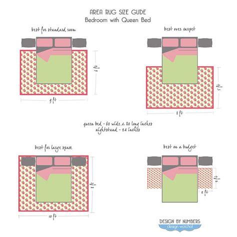 rug size for bedroom best 25 rug size guide ideas on rug size rug