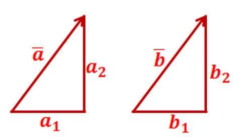 Abcde Pengurangan pengertian vektor aku suka matematika