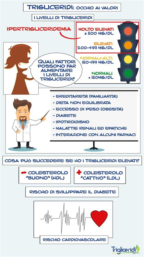 alimentazione trigliceridi trigliceridi e colesterolo tutto su trigliceridi e